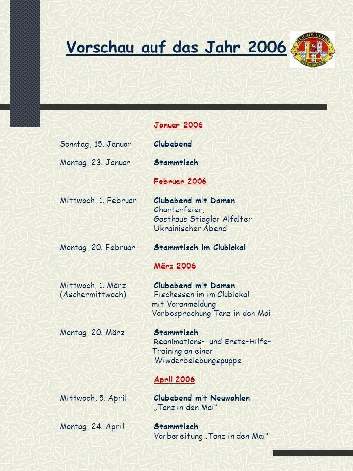 Lions-Club-Hersbruck Jahresprogramm 2005 / 2006 Internet: www.lions-club-hersbruck.de Präsident: Dr.