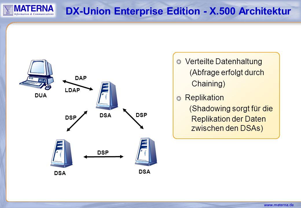 www.materna.de Technische Beschreibung der DX-Union