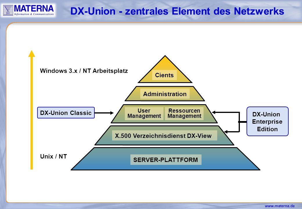 www.materna.de Entlastung der DV von Routineaufgaben Modernes Systemmanagement übernimmt stan- dardisierte Arbeitsabläufe und vereinfacht die Admi- nistrationsprozesse für Mitarbeiter der DV-Abteilungen.