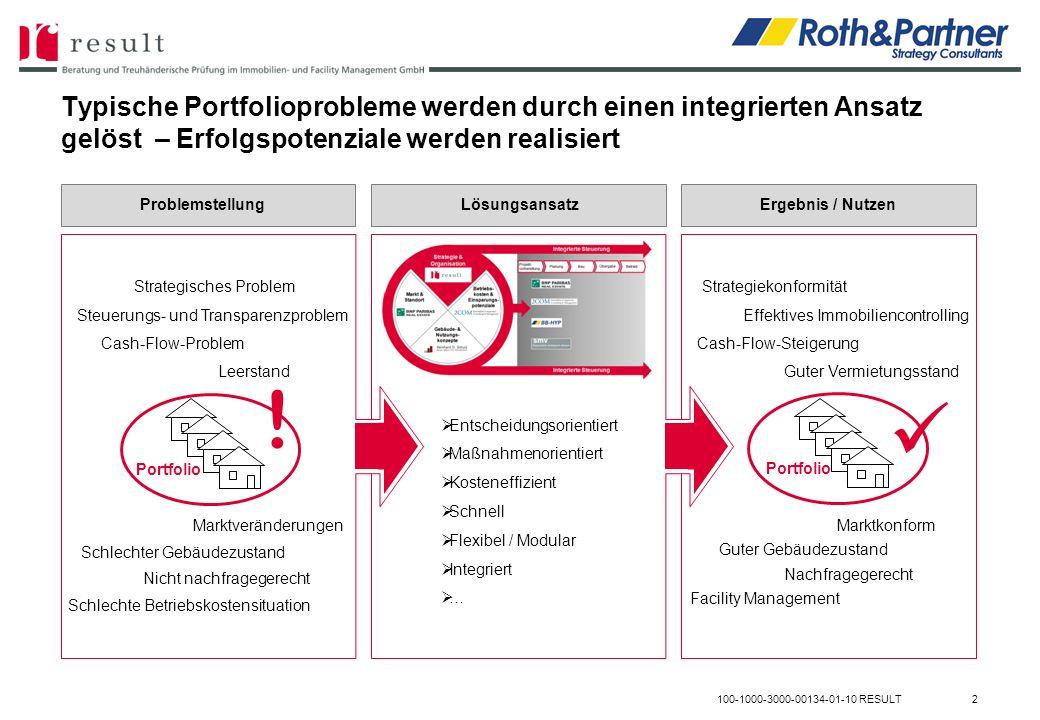 Typische Portfolioprobleme werden durch einen integrierten Ansatz gelöst – Erfolgspotenziale werden realisiert 100-1000-3000-00134-01-10 RESULT2 Probl
