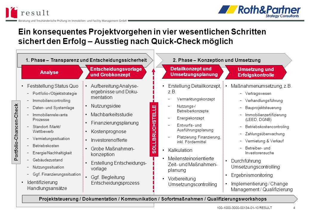 Ein konsequentes Projektvorgehen in vier wesentlichen Schritten sichert den Erfolg – Ausstieg nach Quick-Check möglich 100-1000-3000-00134-01-10 RESUL