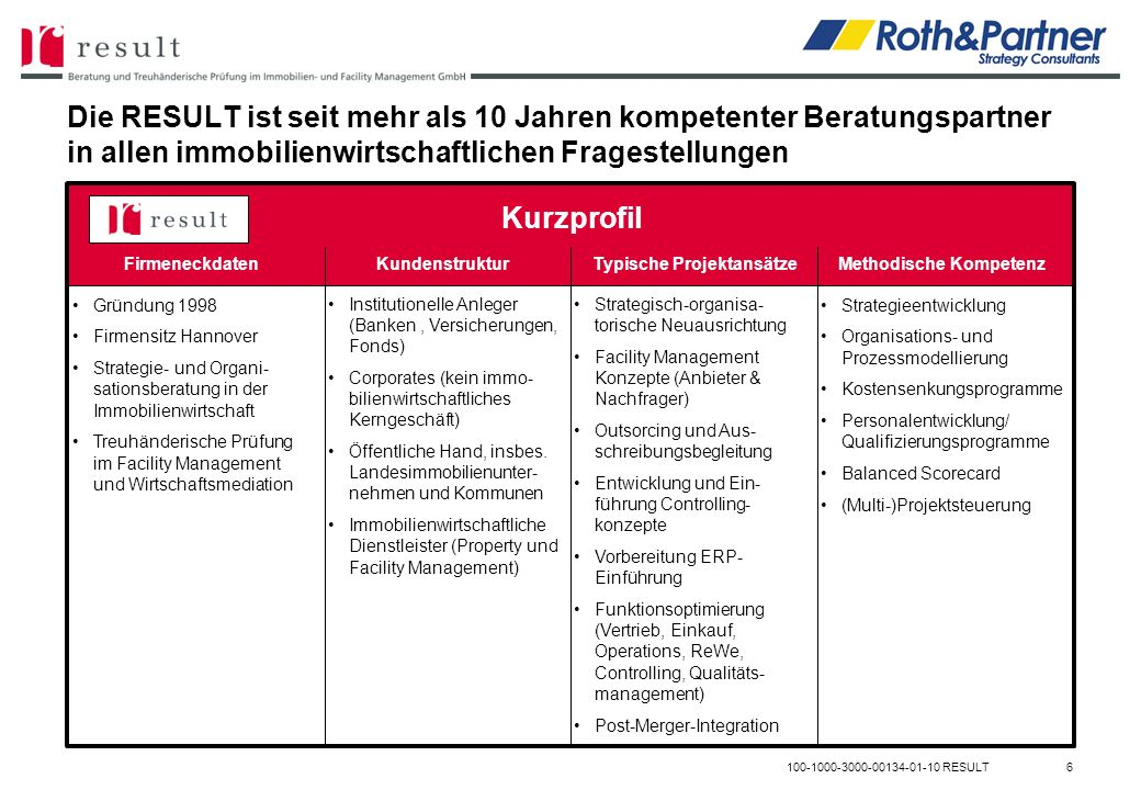 Die 2COM steht seit über 10 Jahren für maximale Wirtschaftlichkeit und Kosteneffizienz im Immobilienbetrieb 100-1000-3000-00134-01-10 RESULT7 FirmeneckdatenKundenstruktur Typische Projektansätze / Methodische Kompetenz Referenzen Kurzprofil gegründet: 1996 Geschäftsstellen: Frankfurt am Main, Berlin, Düsseldorf Beratungsunternehmen im Bereich Facility Management Institutionelle Anleger (Fonds, Banken, Versicherungen) halb-/ öffentliche Immobilieneigentümer mittelständische Firmen (kein immobilienwirtschaft- liches Kerngeschäft Asset Management Gesellschaften Projektentwickler (ABC-) Portfolioanalyse und Benchmarking Gebäudebetriebskonzepte Immobilienzertifizierung und Lebenszykluskosten Energieausweis, Energie- management, und -optimie- rung Vertragsmanagement und Verhandlungsführung Betriebskosten- (BK) -ermittlung, -analyse -optimierung Modellierung von BK- Umlagestrukturen Daten-/ Objektaufnahme Vor-Ort Bestand: ca.