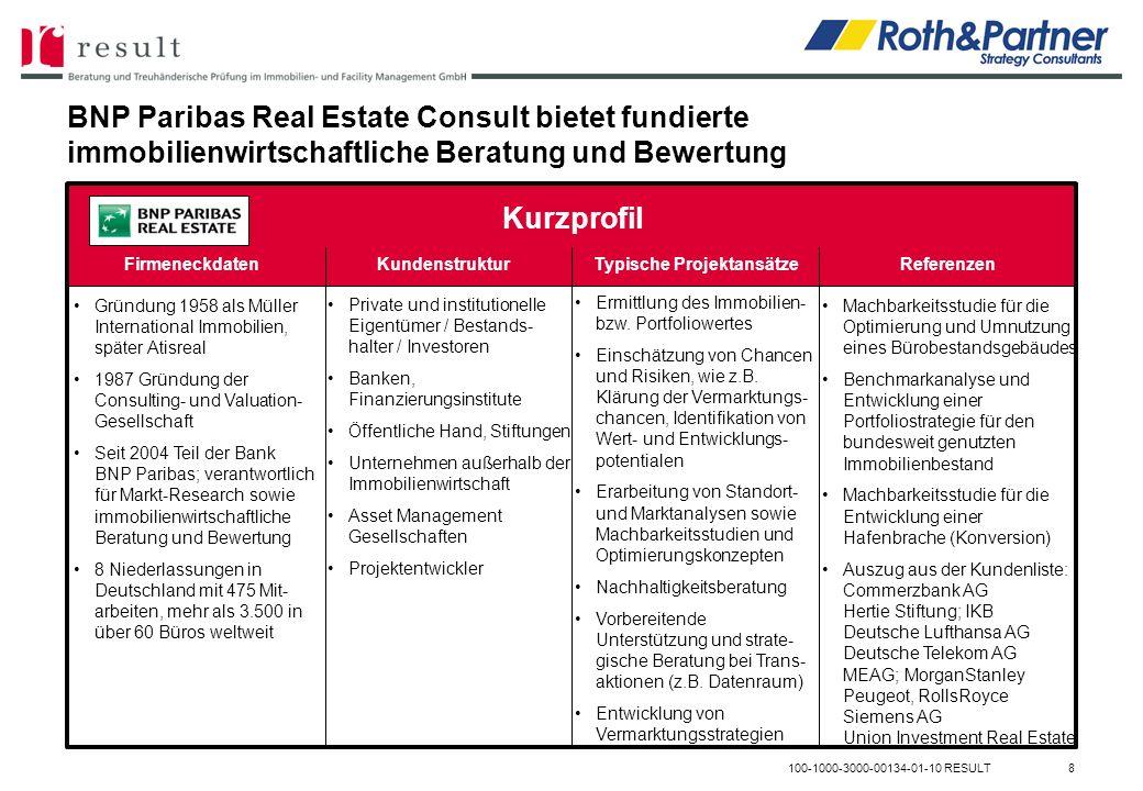 Gründung 1958 als Müller International Immobilien, später Atisreal 1987 Gründung der Consulting- und Valuation- Gesellschaft Seit 2004 Teil der Bank B