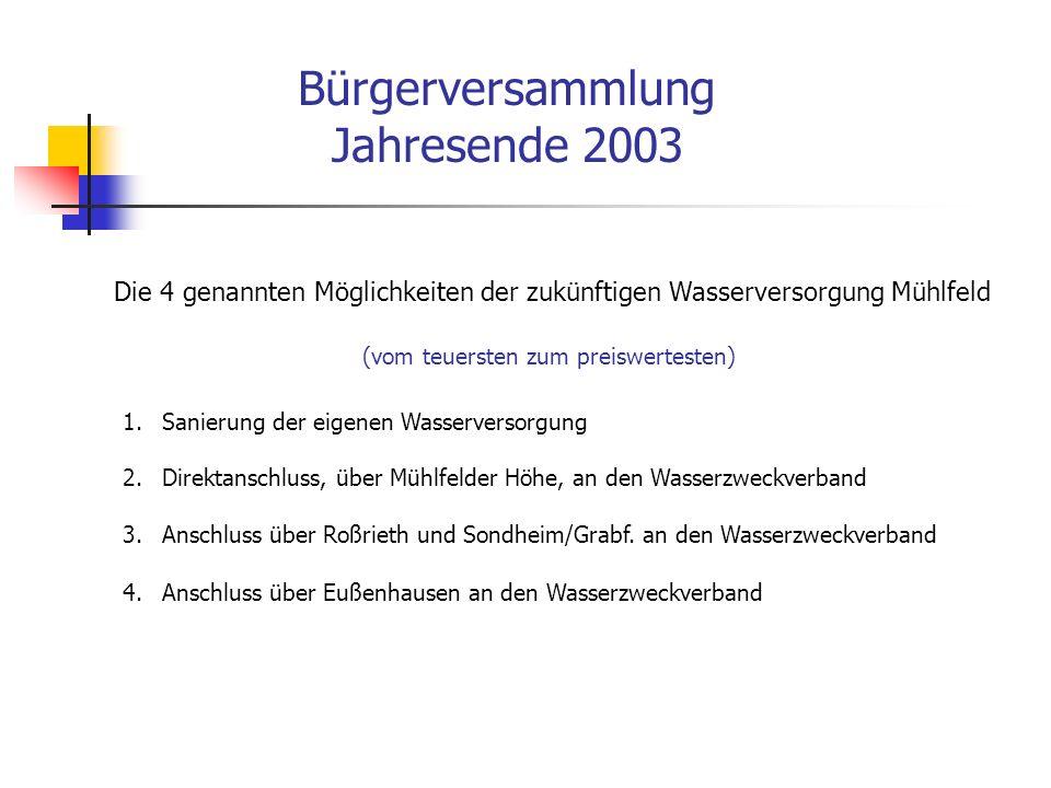 Bürgerversammlung Jahresende 2003 Die 4 genannten Möglichkeiten der zukünftigen Wasserversorgung Mühlfeld 1.Sanierung der eigenen Wasserversorgung 2.Direktanschluss, über Mühlfelder Höhe, an den Wasserzweckverband 3.Anschluss über Roßrieth und Sondheim/Grabf.