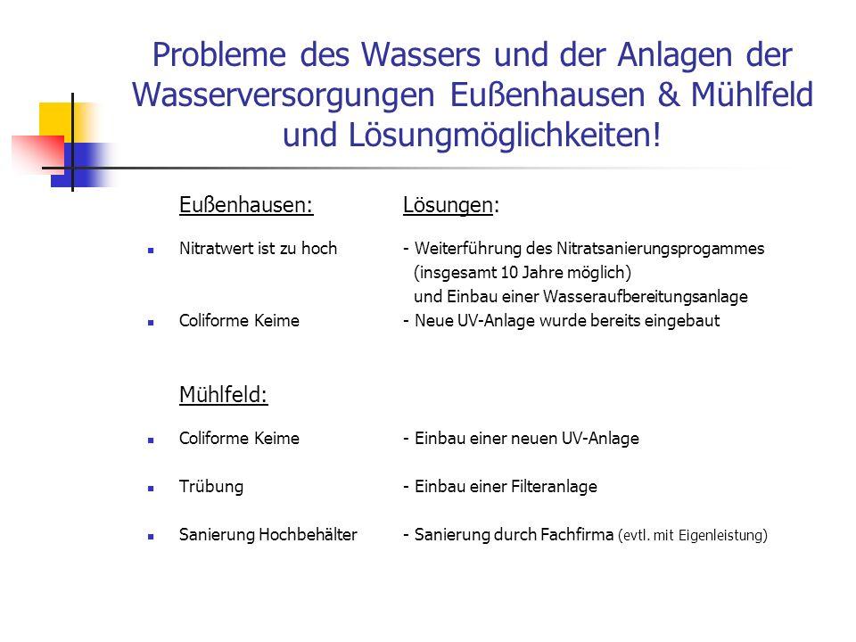 Probleme des Wassers und der Anlagen der Wasserversorgungen Eußenhausen & Mühlfeld und Lösungmöglichkeiten.