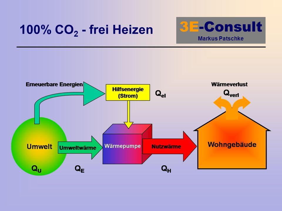 3E-Consult Markus Patschke 100% CO 2 - frei Heizen