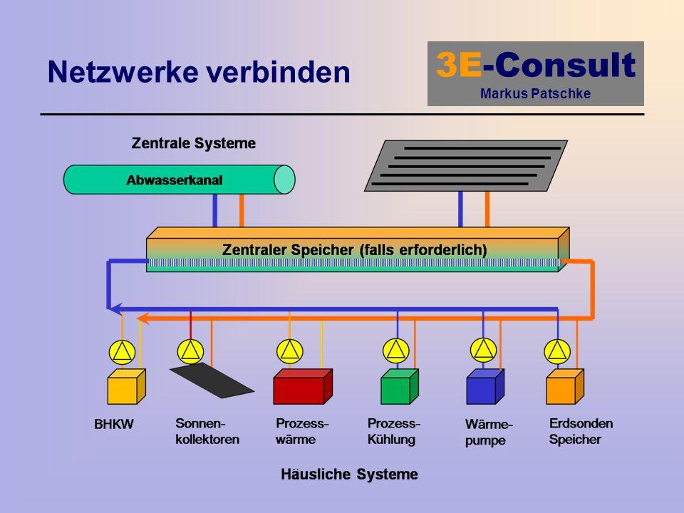 3E-Consult Markus Patschke Netzwerke verbinden