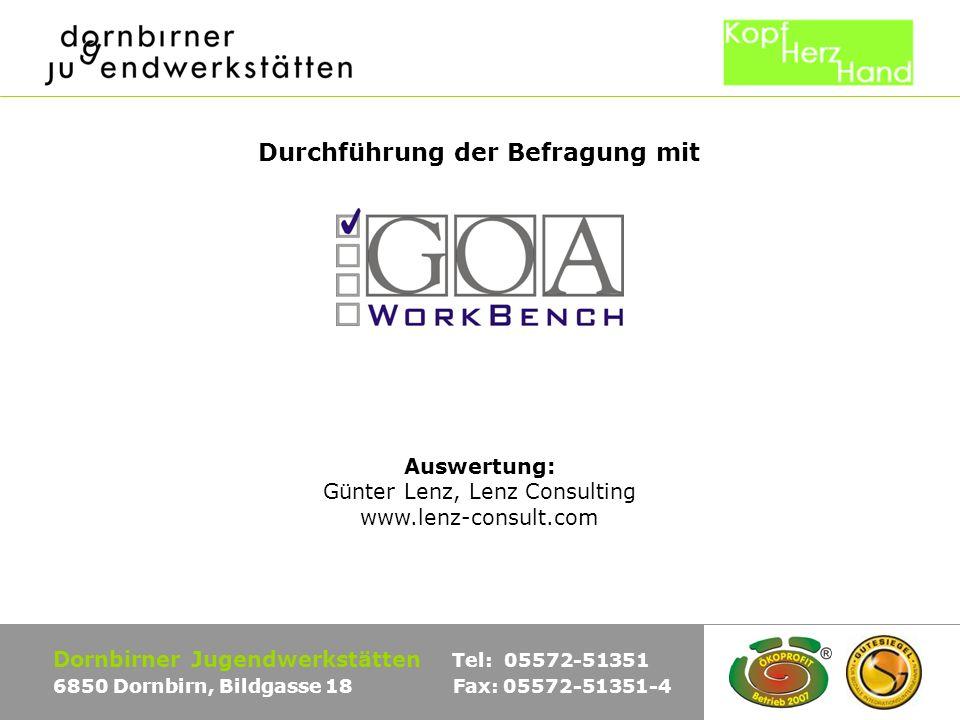 Dornbirner Jugendwerkstätten Tel: 05572-51351 6850 Dornbirn, Bildgasse 18 Fax: 05572-51351-4 Durchführung der Befragung mit Auswertung: Günter Lenz, Lenz Consulting www.lenz-consult.com