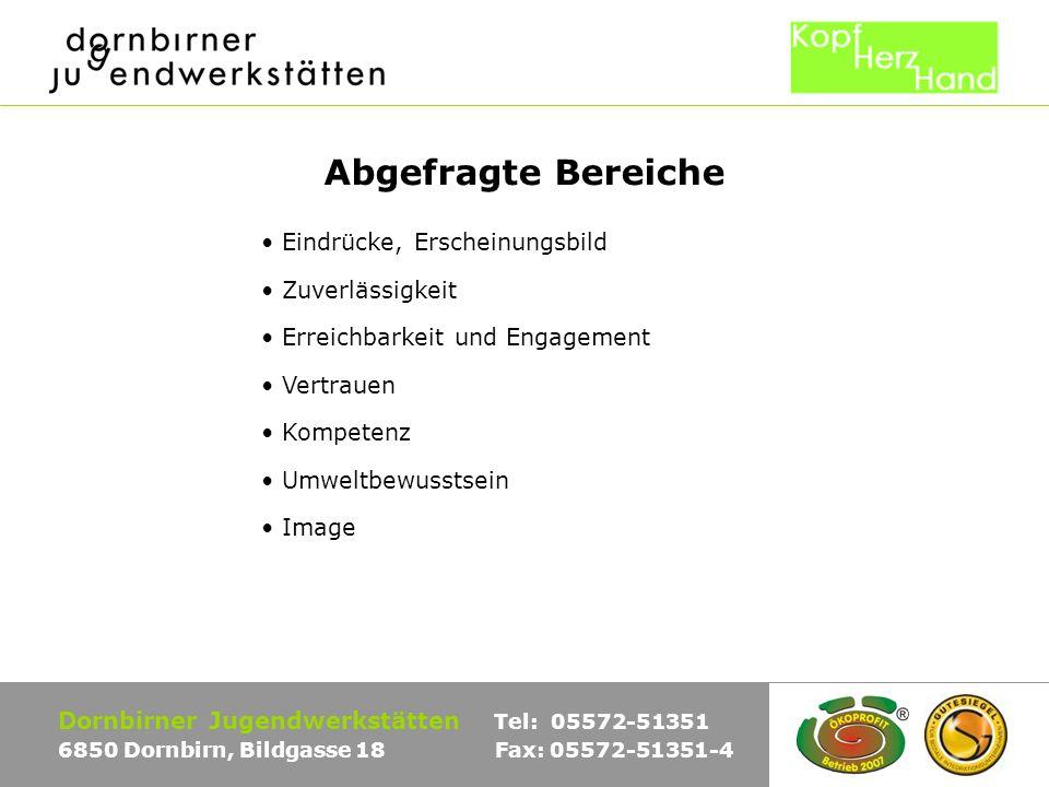 Vergleich der Ergebnisse der Interview-Versionen Dornbirner Jugendwerkstätten Tel: 05572-51351 6850 Dornbirn, Bildgasse 18 Fax: 05572-51351-4 Ist das Management professionell und leistet es gute Arbeit.