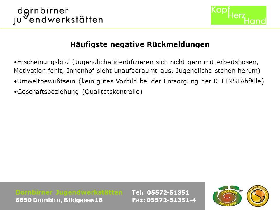 Vergleich der Ergebnisse der Interview-Versionen Dornbirner Jugendwerkstätten Tel: 05572-51351 6850 Dornbirn, Bildgasse 18 Fax: 05572-51351-4 Gehören Sie gerne zum Kunden- bzw.