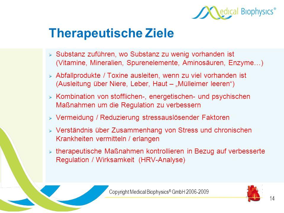 14 Copyright Medical Biophysics ® GmbH 2006-2009 Therapeutische Ziele Substanz zuführen, wo Substanz zu wenig vorhanden ist (Vitamine, Mineralien, Spu