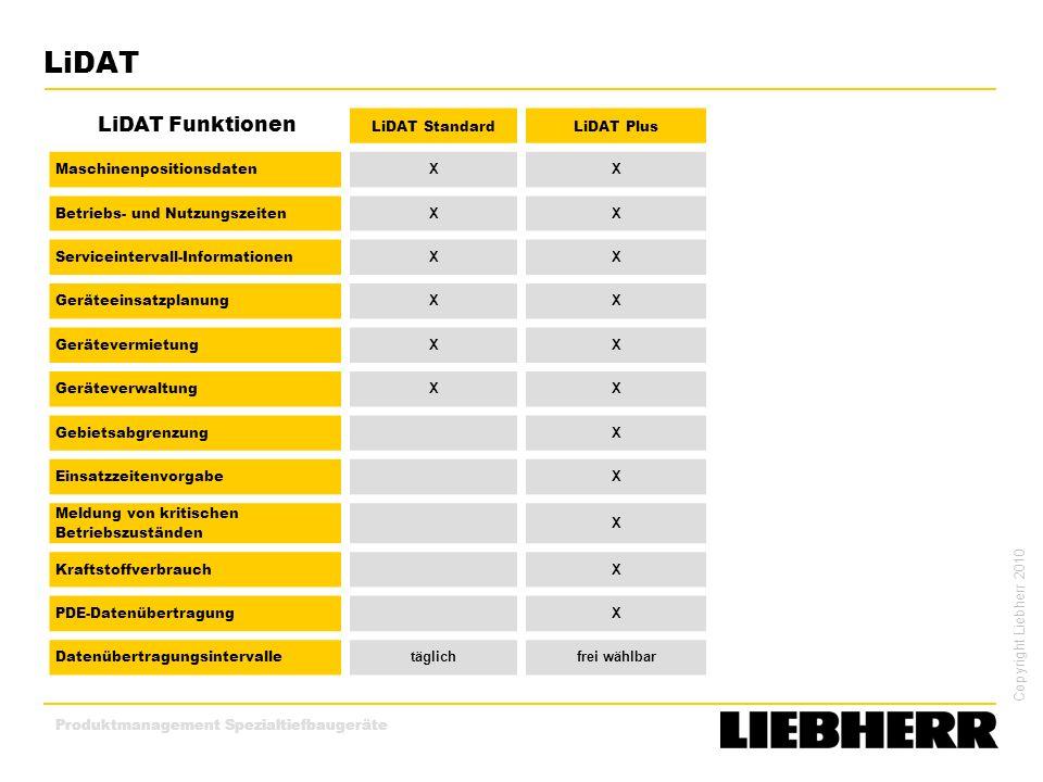 Copyright Liebherr 2010 Produktmanagement Spezialtiefbaugeräte LiDAT LiDAT Funktionen LiDAT StandardLiDAT Plus Maschinenpositionsdaten XX Betriebs- un