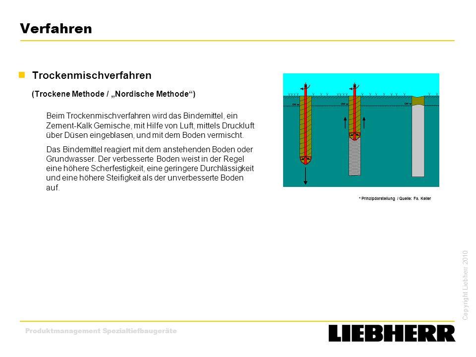 Copyright Liebherr 2010 Produktmanagement Spezialtiefbaugeräte Verfahren Trockenmischverfahren (Trockene Methode / Nordische Methode) Beim Trockenmisc