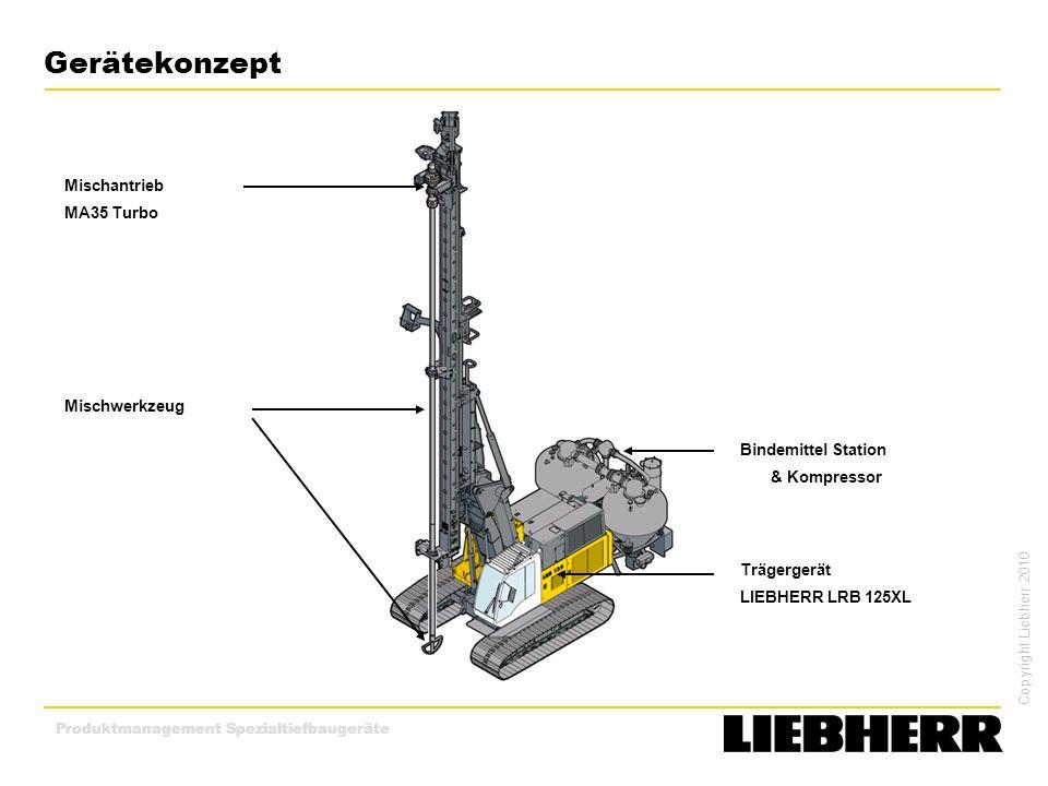 Copyright Liebherr 2010 Produktmanagement Spezialtiefbaugeräte Gerätekonzept Mischantrieb MA35 Turbo Mischwerkzeug Bindemittel Station & Kompressor Tr