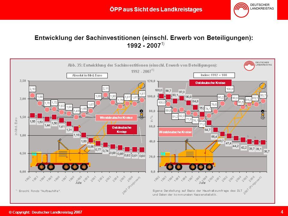 Entwicklung der Sachinvestitionen (einschl. Erwerb von Beteiligungen): 1992 - 2007 1) 4 ÖPP aus Sicht des Landkreistages © Copyright: Deutscher Landkr