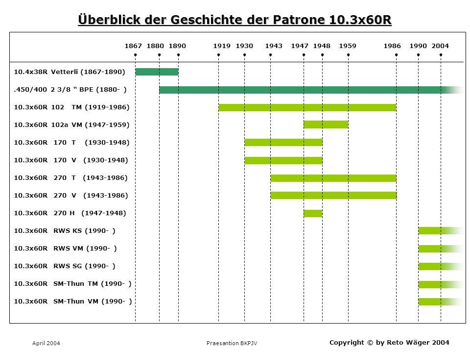 April 2004 Praesantion BKPJV Copyright © by Reto Wäger 2004 Patrone 10.4x38R Vetterli Randfeuerung Im Jahre 1867 hat die Schweizerische Regierung die Schwarzpulver-Patrone 10.4x38R Randfeuerung als Ordonanz- Patrone definiert.