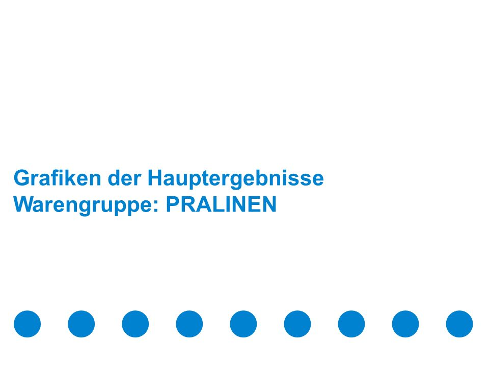 September 2009 Confidential & Proprietary Copyright © 2009 The Nielsen Company Seite 6 Grafiken der Hauptergebnisse Warengruppe: PRALINEN