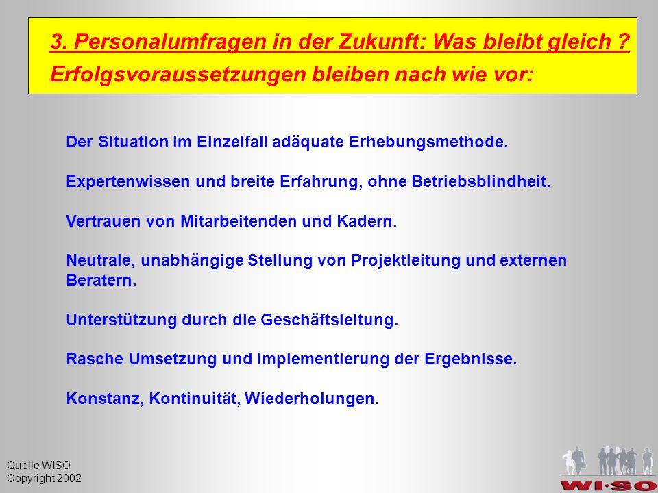 Quelle WISO Copyright 2002 Der Situation im Einzelfall adäquate Erhebungsmethode.