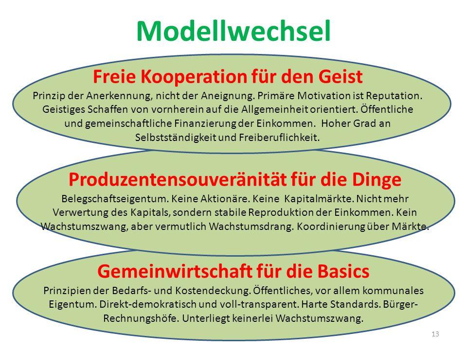 Modellwechsel Gemeinwirtschaft für die Basics Prinzipien der Bedarfs- und Kostendeckung. Öffentliches, vor allem kommunales Eigentum. Direkt-demokrati