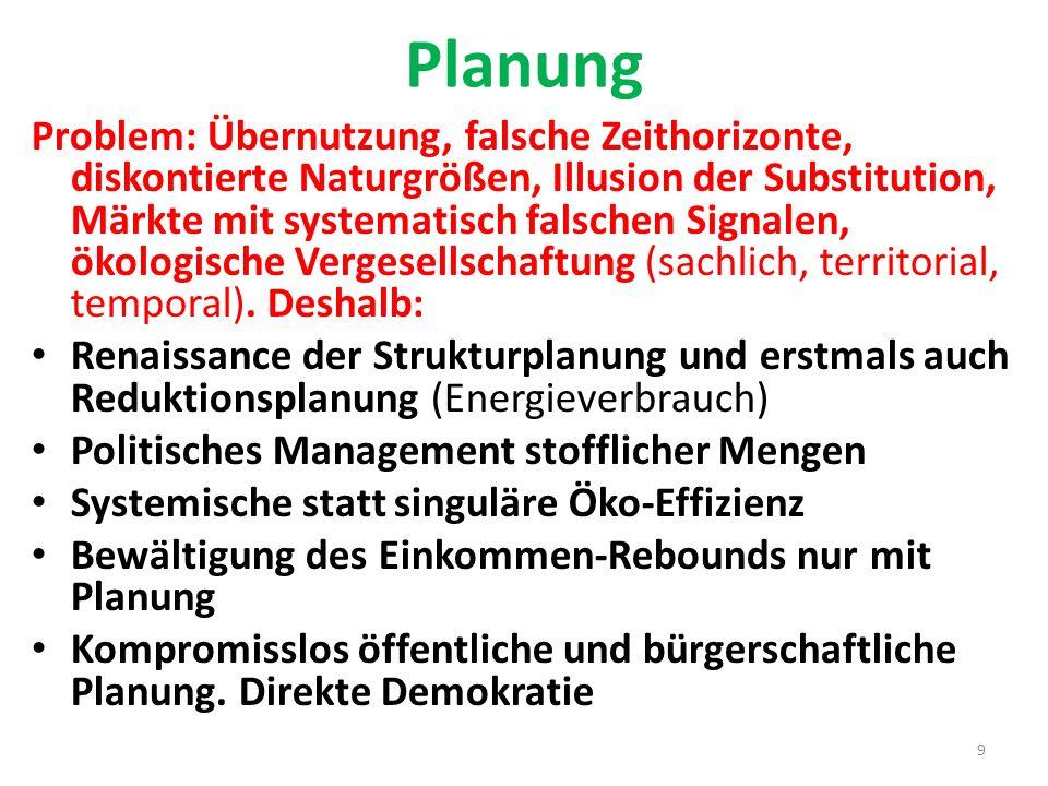 Planung Problem: Übernutzung, falsche Zeithorizonte, diskontierte Naturgrößen, Illusion der Substitution, Märkte mit systematisch falschen Signalen, ökologische Vergesellschaftung (sachlich, territorial, temporal).