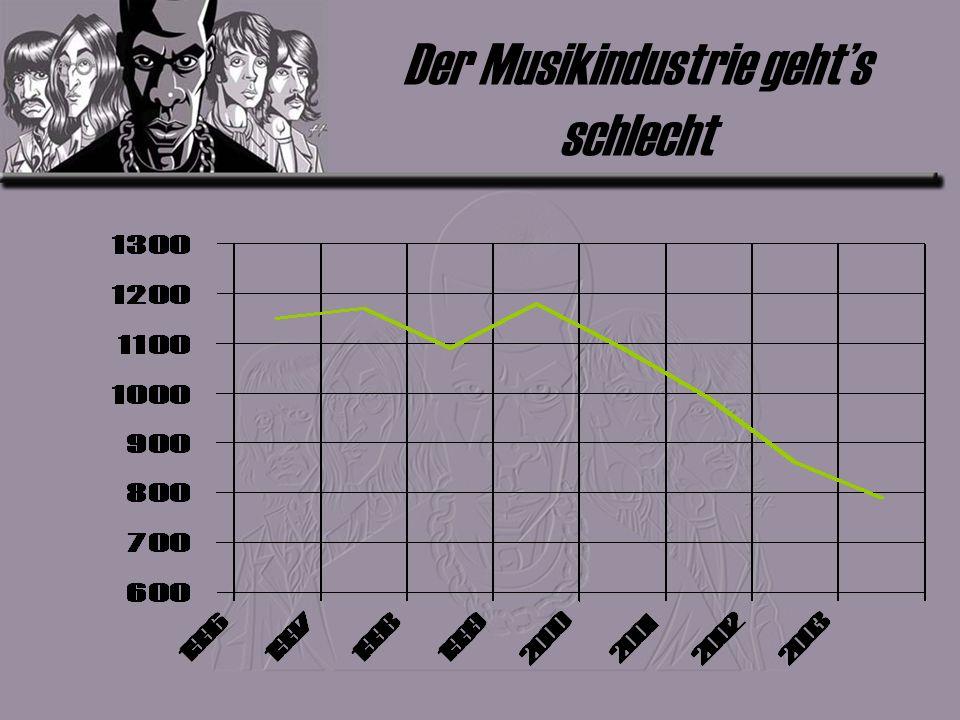Der Musikindustrie gehts schlecht