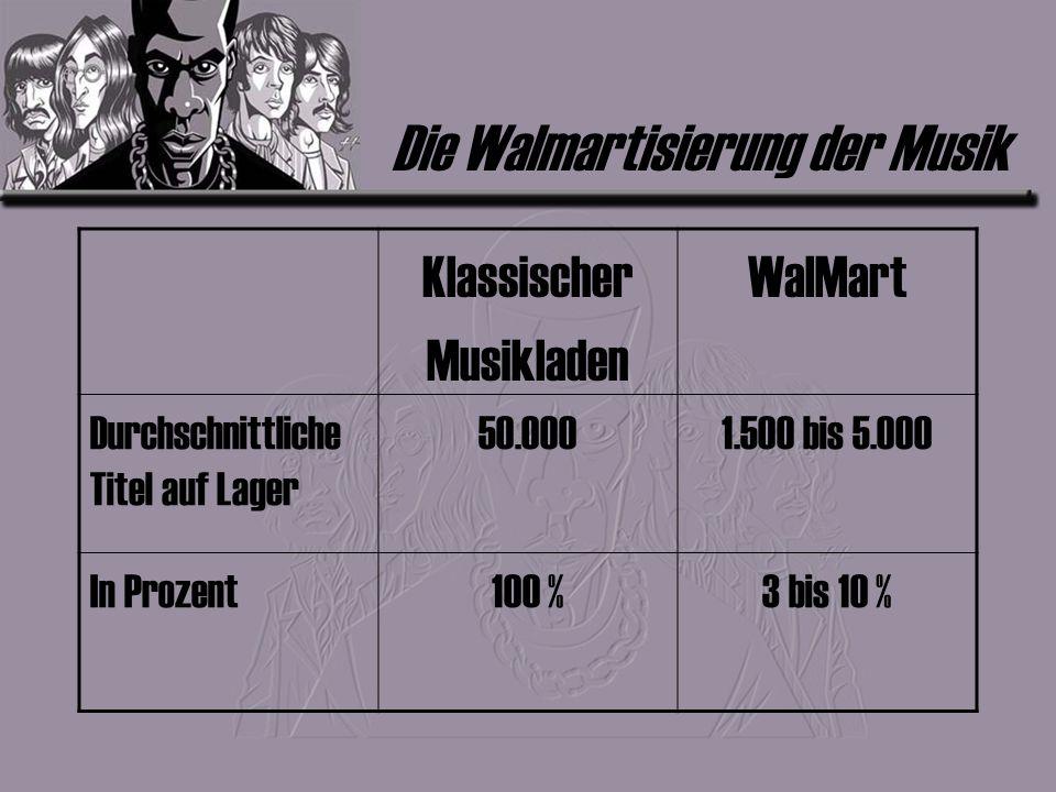 Die Walmartisierung der Musik Klassischer Musikladen WalMart Durchschnittliche Titel auf Lager 50.0001.500 bis 5.000 In Prozent100 %3 bis 10 %