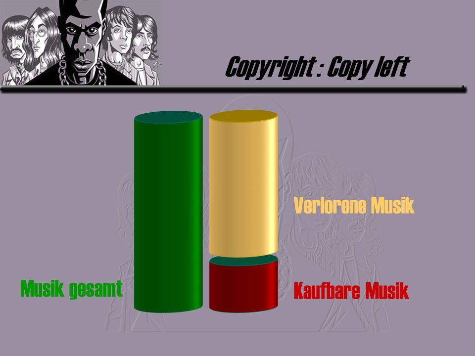 Copyright : Copy left Verlorene Musik Kaufbare Musik Musik gesamt