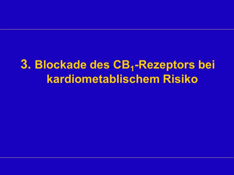 3. Blockade des CB 1 -Rezeptors bei kardiometablischem Risiko