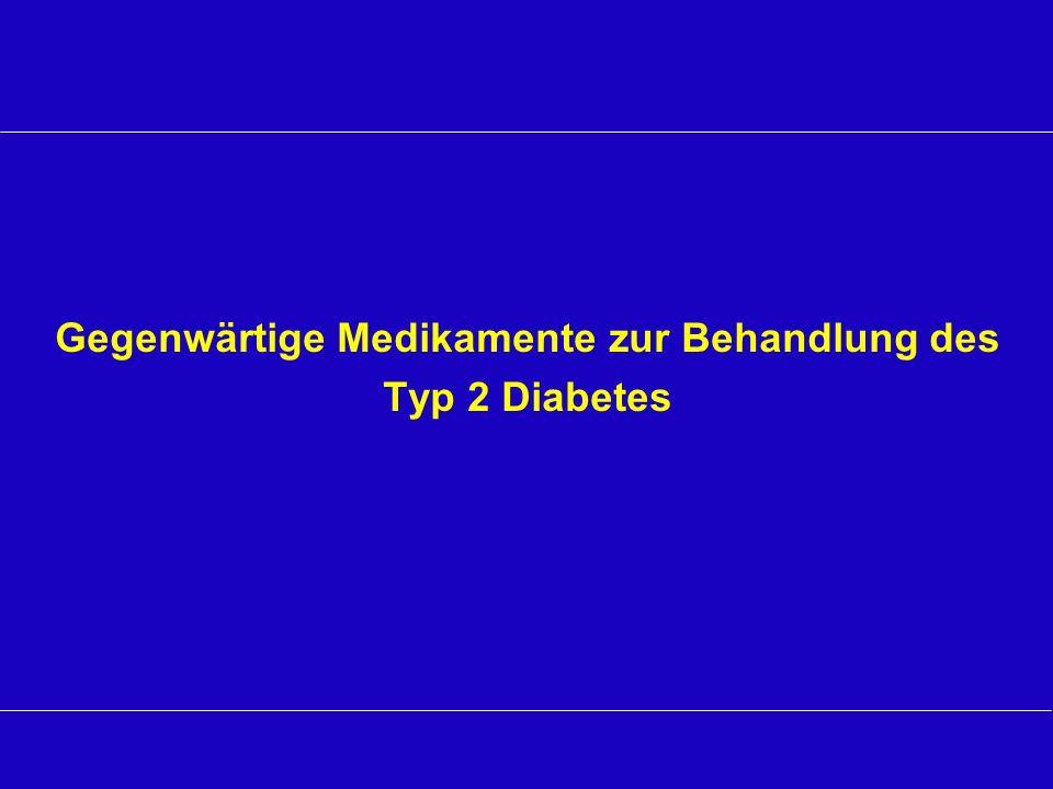 Gegenwärtige Medikamente zur Behandlung des Typ 2 Diabetes