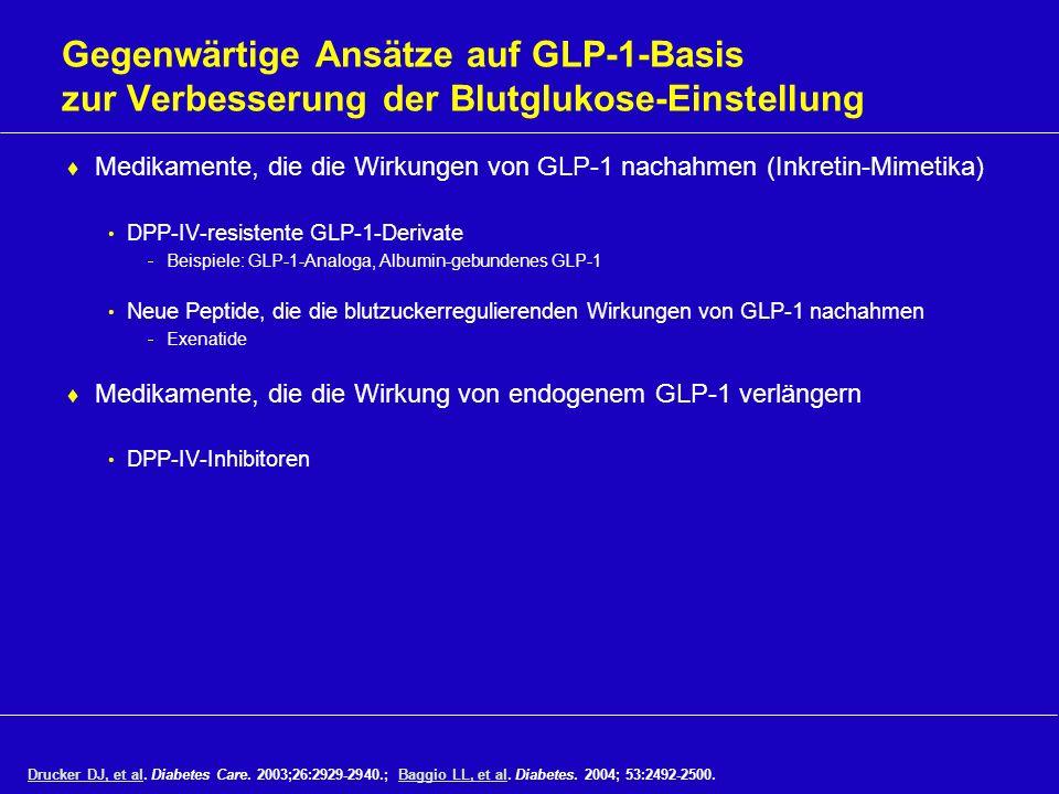 Gegenwärtige Ansätze auf GLP-1-Basis zur Verbesserung der Blutglukose-Einstellung Medikamente, die die Wirkungen von GLP-1 nachahmen (Inkretin-Mimetik