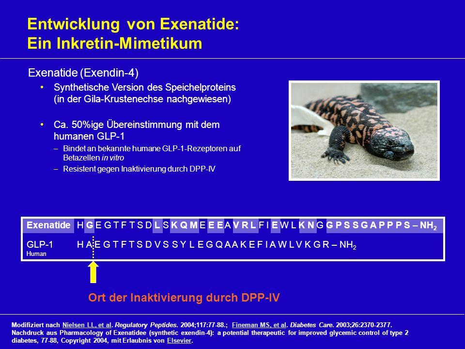 Exenatide (Exendin-4) Synthetische Version des Speichelproteins (in der Gila-Krustenechse nachgewiesen) Ca. 50%ige Übereinstimmung mit dem humanen GLP