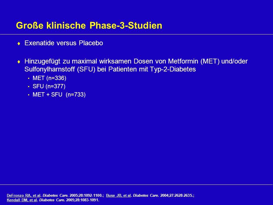 Große klinische Phase-3-Studien Exenatide versus Placebo Hinzugefügt zu maximal wirksamen Dosen von Metformin (MET) und/oder Sulfonylharnstoff (SFU) b