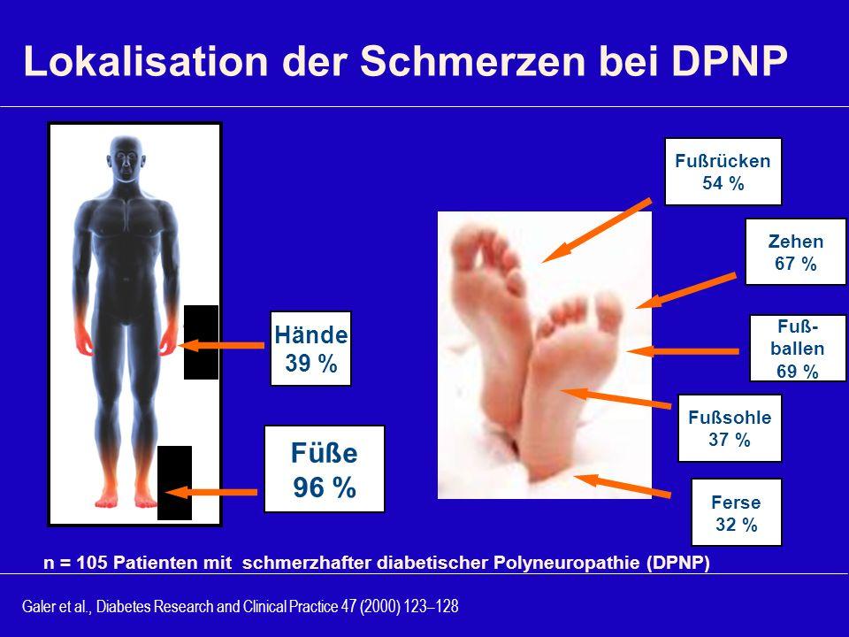 Lokalisation der Schmerzen bei DPNP Hände 39 % Füße 96 % n = 105 Patienten mit schmerzhafter diabetischer Polyneuropathie (DPNP) Galer et al., Diabete