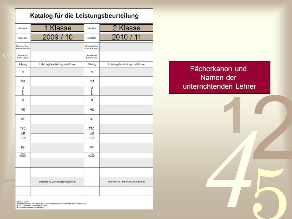 Fächerkanon und Namen der unterrichtenden Lehrer 1.Klasse2.Klasse 2009 / 102010 / 11