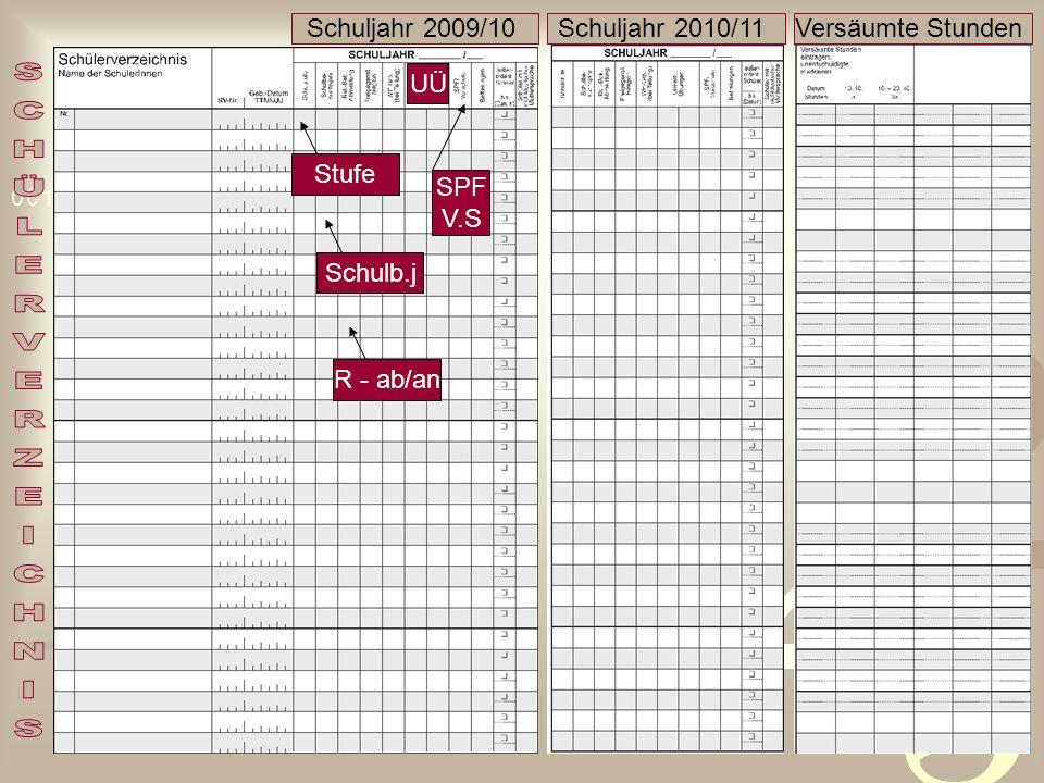 Schuljahr 2009/10Schuljahr 2010/11Versäumte Stunden Stufe Schulb.j R - ab/an UÜ SPF V.S