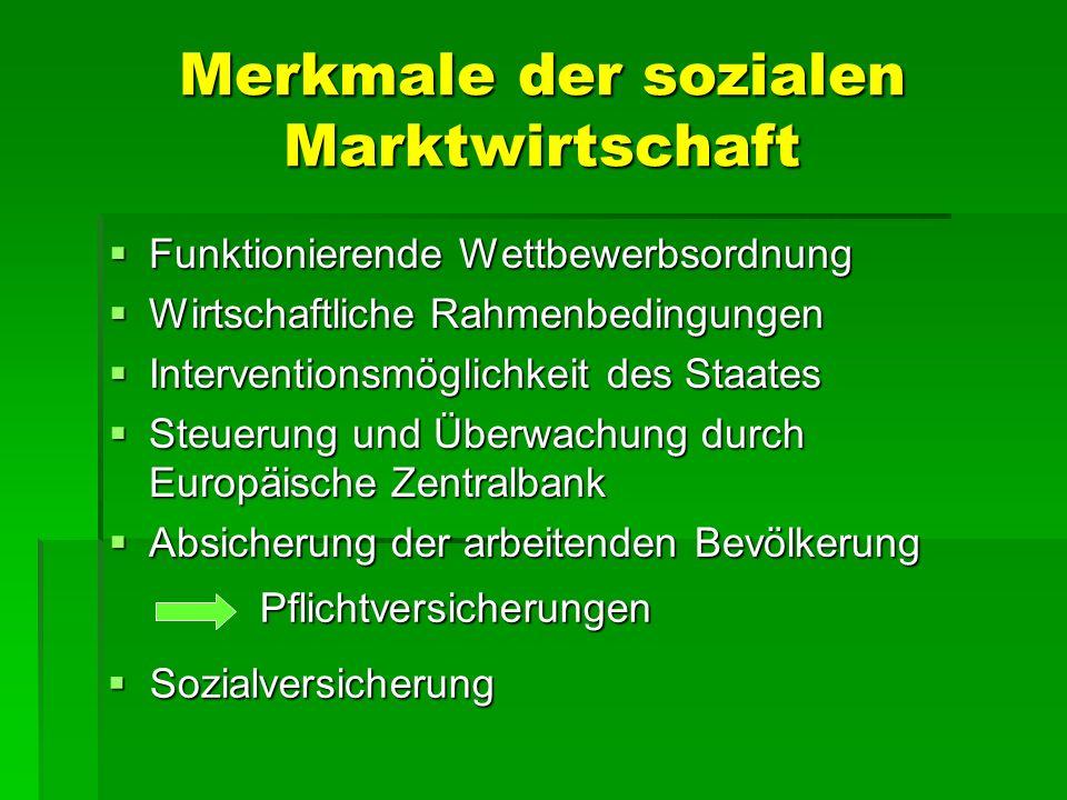 Merkmale der sozialen Marktwirtschaft Funktionierende Wettbewerbsordnung Funktionierende Wettbewerbsordnung Wirtschaftliche Rahmenbedingungen Wirtscha