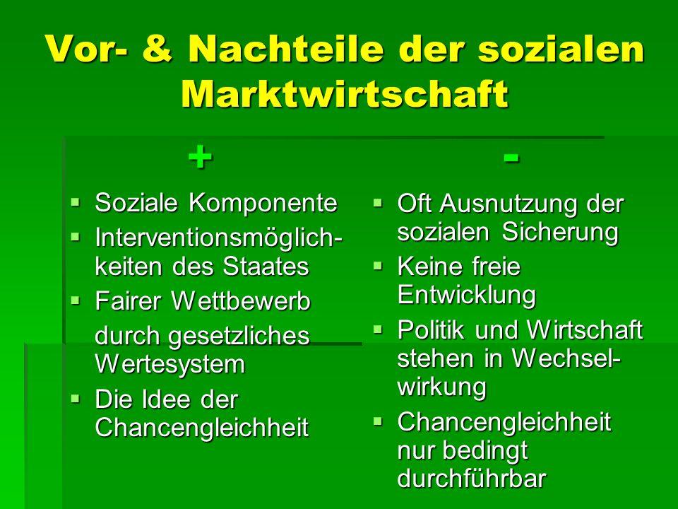 Vor- & Nachteile der sozialen Marktwirtschaft + + Soziale Komponente Soziale Komponente Interventionsmöglich- keiten des Staates Interventionsmöglich-
