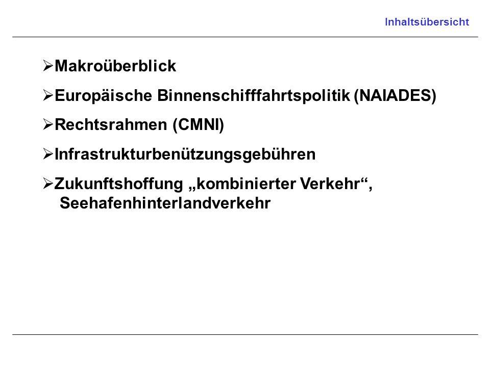 Inhaltsübersicht Makroüberblick Europäische Binnenschifffahrtspolitik (NAIADES) Rechtsrahmen (CMNI) Infrastrukturbenützungsgebühren Zukunftshoffung ko
