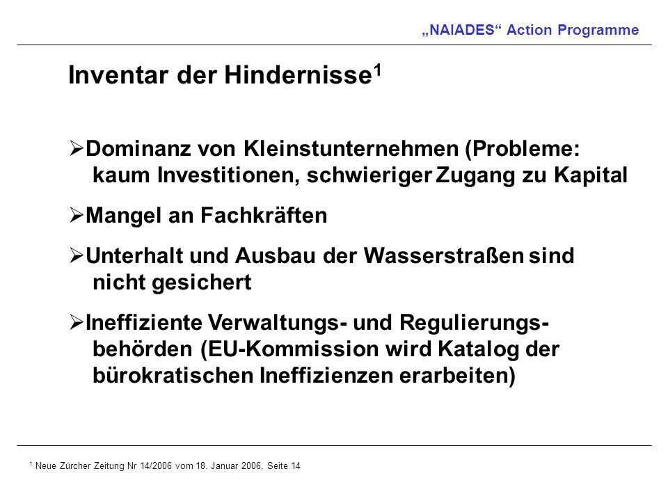 NAIADES Action Programme Inventar der Hindernisse 1 Dominanz von Kleinstunternehmen (Probleme: kaum Investitionen, schwieriger Zugang zu Kapital Mange