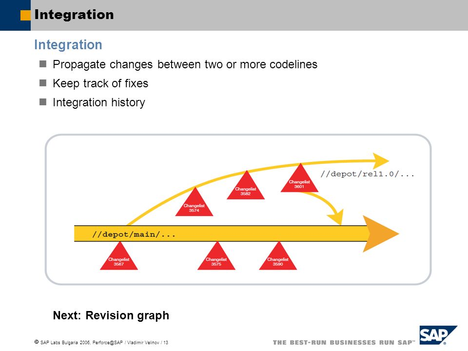 SAP Labs Bulgaria 2006, Perforce@SAP / Vladimir Velinov / 13 Integration Propagate changes between two or more codelines Keep track of fixes Integration history Next: Revision graph