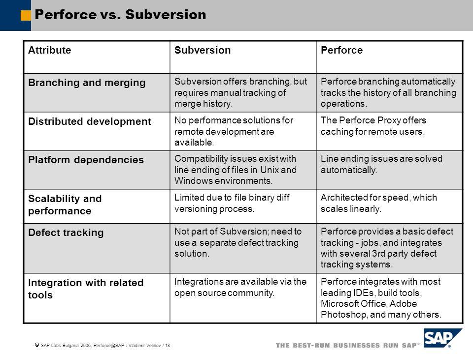 SAP Labs Bulgaria 2006, Perforce@SAP / Vladimir Velinov / 18 Perforce vs.