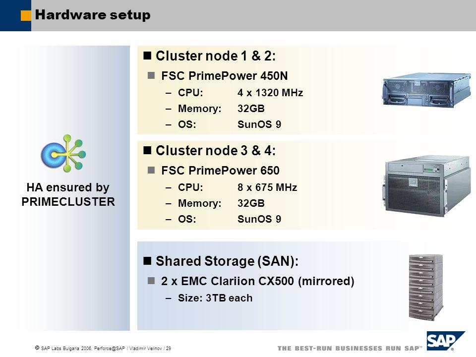 SAP Labs Bulgaria 2006, Perforce@SAP / Vladimir Velinov / 29 Hardware setup HA ensured by PRIMECLUSTER Cluster node 1 & 2: FSC PrimePower 450N –CPU: 4 x 1320 MHz –Memory: 32GB –OS:SunOS 9 Cluster node 3 & 4: FSC PrimePower 650 –CPU:8 x 675 MHz –Memory: 32GB –OS:SunOS 9 Shared Storage (SAN): 2 x EMC Clariion CX500 (mirrored) –Size: 3TB each