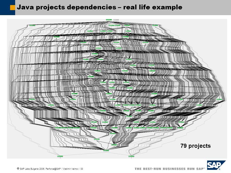 SAP Labs Bulgaria 2006, Perforce@SAP / Vladimir Velinov / 33 Java projects dependencies – real life example 79 projects