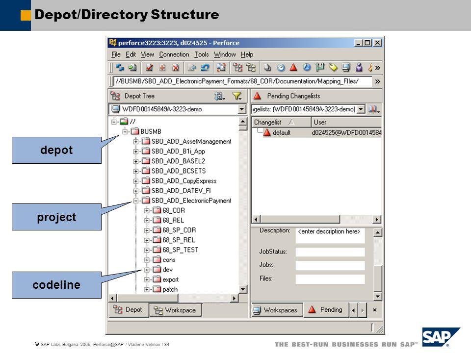 SAP Labs Bulgaria 2006, Perforce@SAP / Vladimir Velinov / 34 Depot/Directory Structure depot project codeline