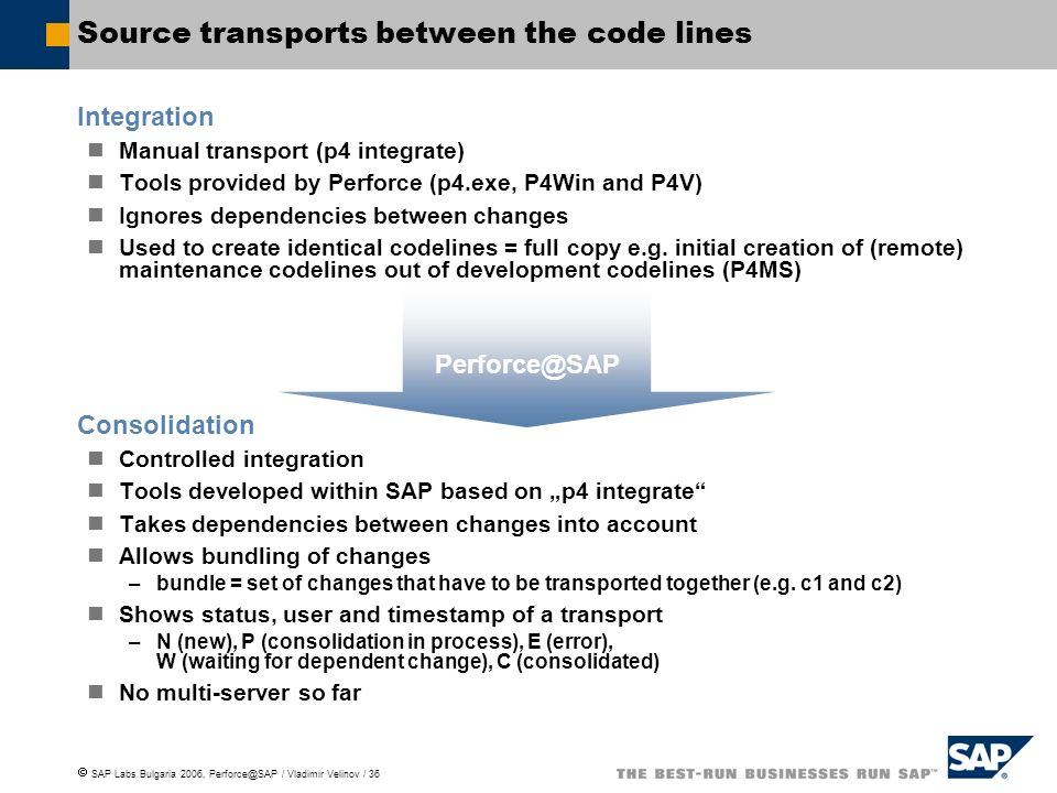 SAP Labs Bulgaria 2006, Perforce@SAP / Vladimir Velinov / 36 Source transports between the code lines Integration Manual transport (p4 integrate) Tools provided by Perforce (p4.exe, P4Win and P4V) Ignores dependencies between changes Used to create identical codelines = full copy e.g.