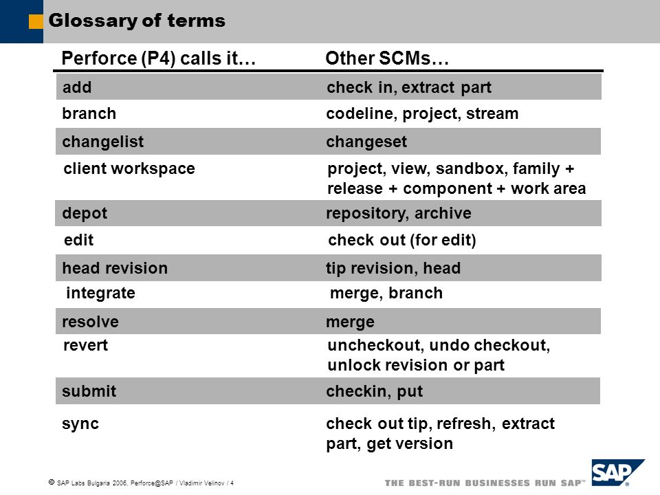 SAP Labs Bulgaria 2006, Perforce@SAP / Vladimir Velinov / 4 Glossary of terms Perforce (P4) calls it…Other SCMs… addcheck in, extract part branch codeline, project, stream changelistchangeset client workspaceproject, view, sandbox, family + release + component + work area depot repository, archive edit check out (for edit) head revision tip revision, head integrate merge, branch resolve merge revert uncheckout, undo checkout, unlock revision or part submit checkin, put synccheck out tip, refresh, extract part, get version