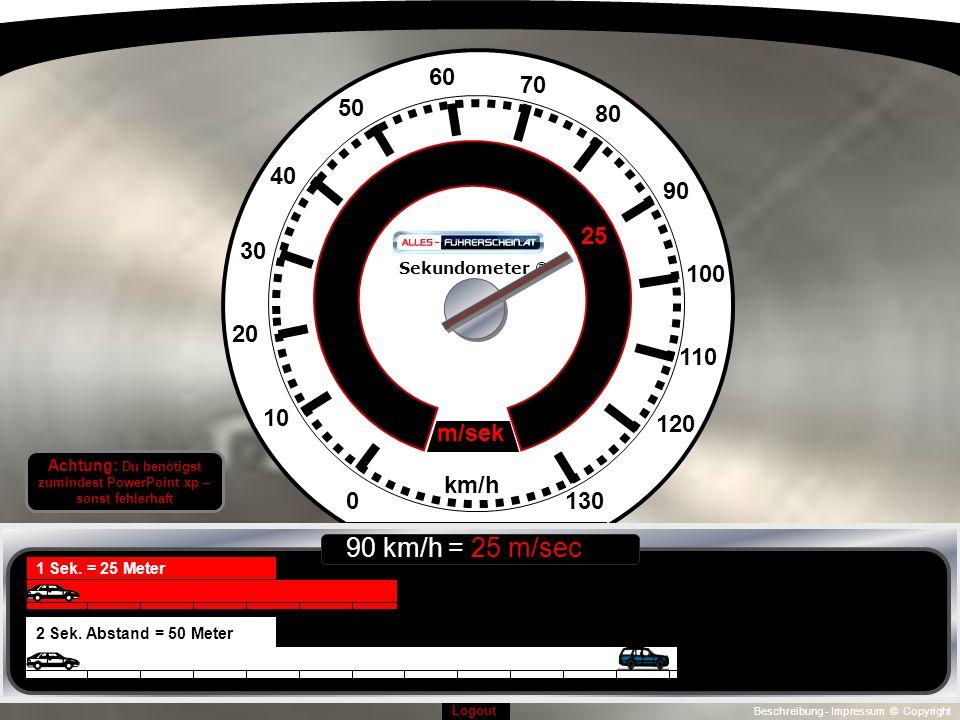 Beschreibung - Impressum © Copyright Logout 0130 10 120 110 100 90 20 30 40 50 60 70 80 km/h 25 m/sek Sekundometer ® 1 Sek.