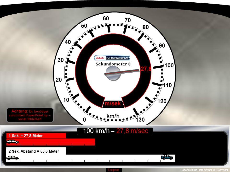 Beschreibung - Impressum © Copyright Logout 0130 10 120 110 100 90 20 30 40 50 60 70 80 km/h 27,8 m/sek Sekundometer ® 1 Sek.