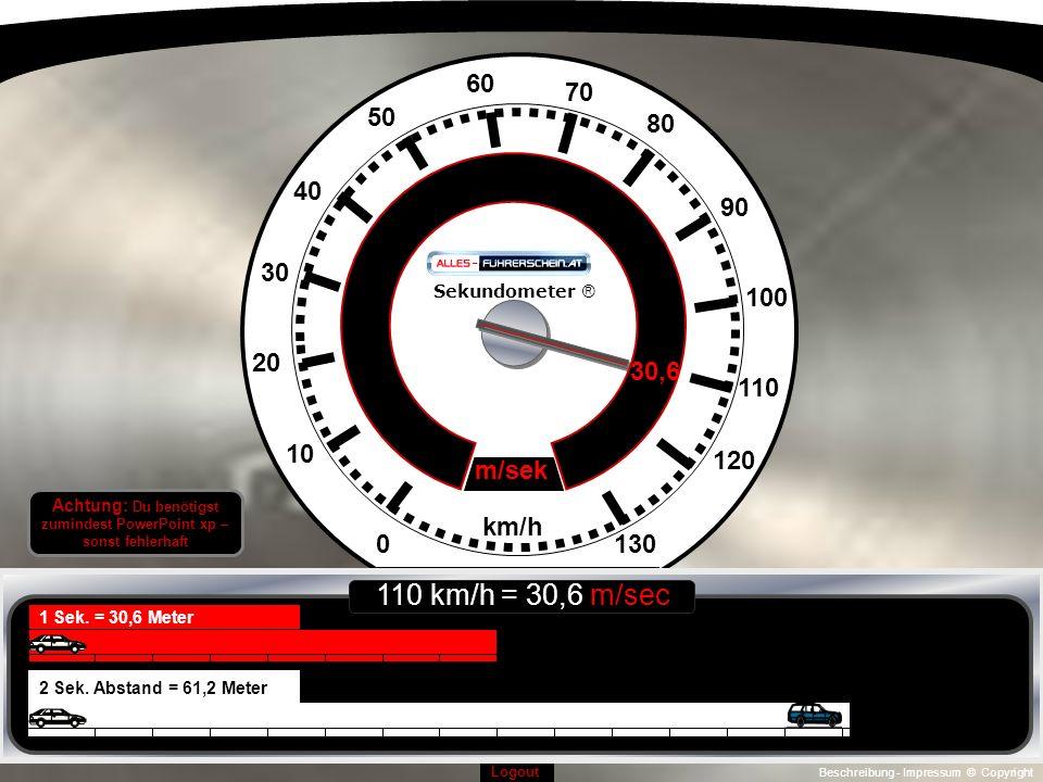 Beschreibung - Impressum © Copyright Logout 0130 10 120 110 100 90 20 30 40 50 60 70 80 km/h 30,6 m/sek Sekundometer ® 1 Sek.