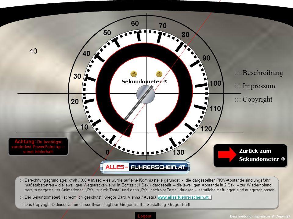Beschreibung - Impressum © Copyright Logout 10 0130 10 120 110 100 90 20 30 40 50 60 70 80 Sekundometer ® Zurück zum Sekundometer ® 40 ::: Berechnungsgrundlage: km/h / 3,6 = m/sec – es wurde auf eine Kommastelle gerundet - die dargestellten PKW-Abstände sind ungefähr maßstabsgetreu – die jeweiligen Wegstrecken sind in Echtzeit (1 Sek.) dargestellt – die jeweiligen Abstände in 2 Sek.